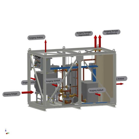 Pilot plant for recycling of up to 100 Nm³/h used protective gas (H2/N2/O2/H2O/SO2…) to regain the Nitrogen