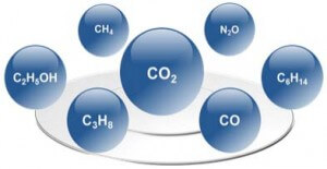 Chemical composition of gases